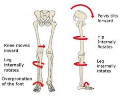 Yoga for back pain, the feet